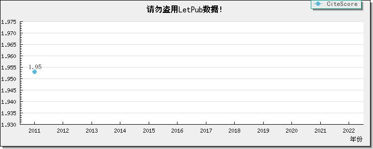 ... impact factor(IF),版面费多少,中国作者发表文章,是